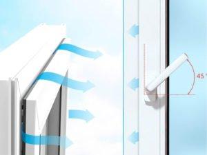 почему запотевают пластиковые окна в частном доме