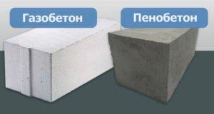 наружное утепление фасадов зданий: пенобетон и газобетон