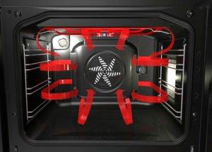 конвекция для газовой духовки