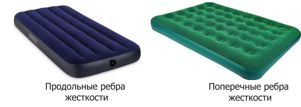 как выбрать надувной матрас для сна: с продольными и поперечными ребрами