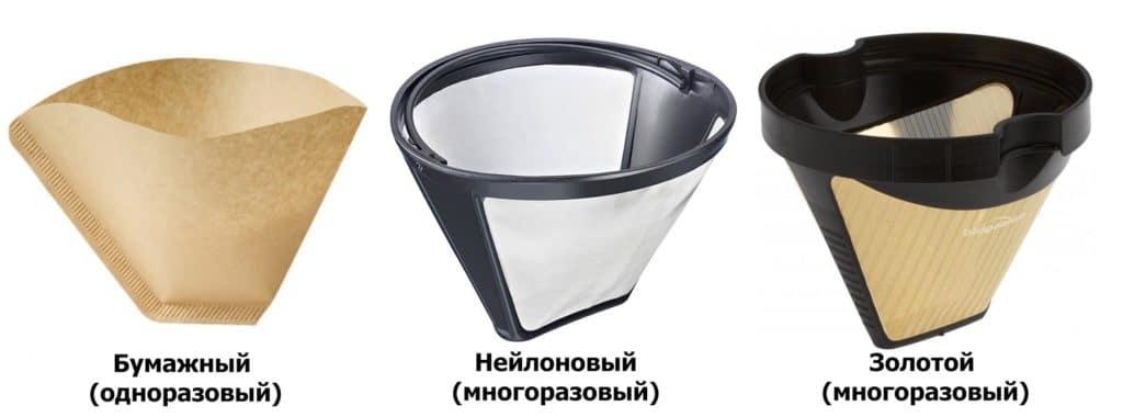 устройство капельной кофеварки: виды фильтров