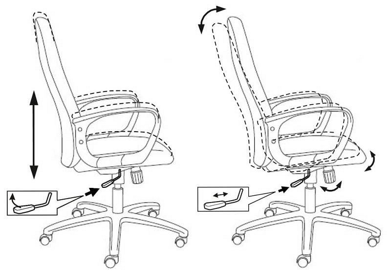 Качания кресла компьютерного