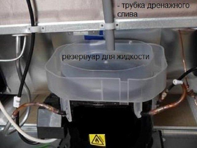 Дренажная трубка холодильника