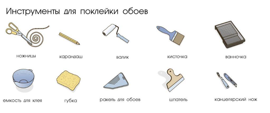 Инструмент для наклеивания обоев
